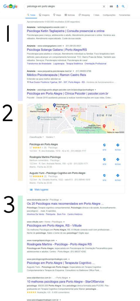 Estrutura do Google - Marketing para Psicólogos